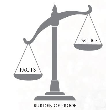 2: 1 EVIDENCE ESSAY - BURDEN AND STANDARD OF PROOF More